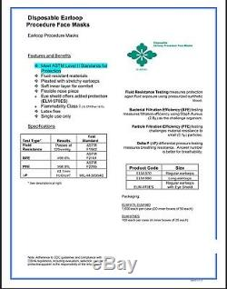 Hospital Grade Level 2 Facemask- Certified Quality 100 Pcs/2 Box IN STOCK